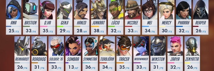 Year-of-the-Rooster-item-tracker-Overwatch